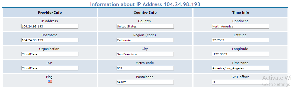 Trace IP Address Information at iptrackeronline.com