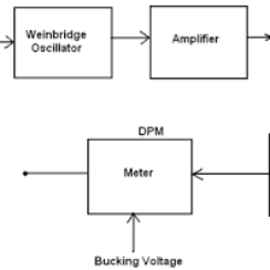 Characteristics of Capacitance Pickup 3