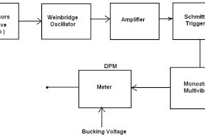 Characteristics of Capacitance Pickup 1