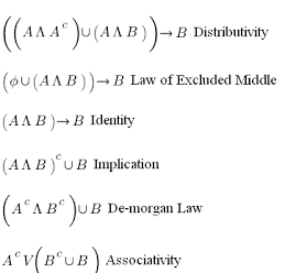 State and Prove Modus Ponens and Modus Tollens 3