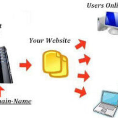 Best Web Hosting Services to Publish a Blog or Website 1