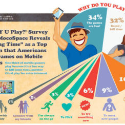Three Main Reasons for Playing Mobile Games [Infographic] 3