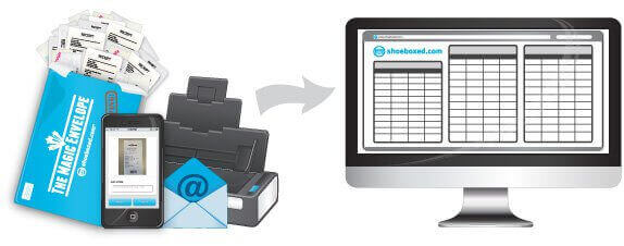 Get Paper Clutter Organized and Digitized with Shoeboxed 3