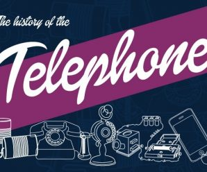 History of the Telephone Banner