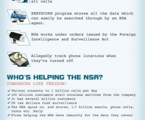 NSA: Mobile Phone Trackers in Style 3
