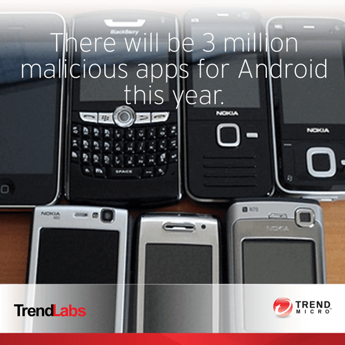 Safeguard Your Android Phone with Trend Micro Mobile Security Solution 1