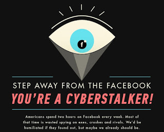 A Note on Facebook and Cyberstalking 1