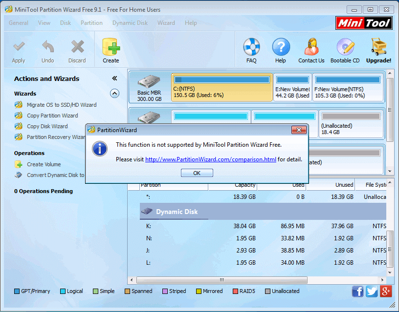 MiniTool Partition Wizard Editions Comparision