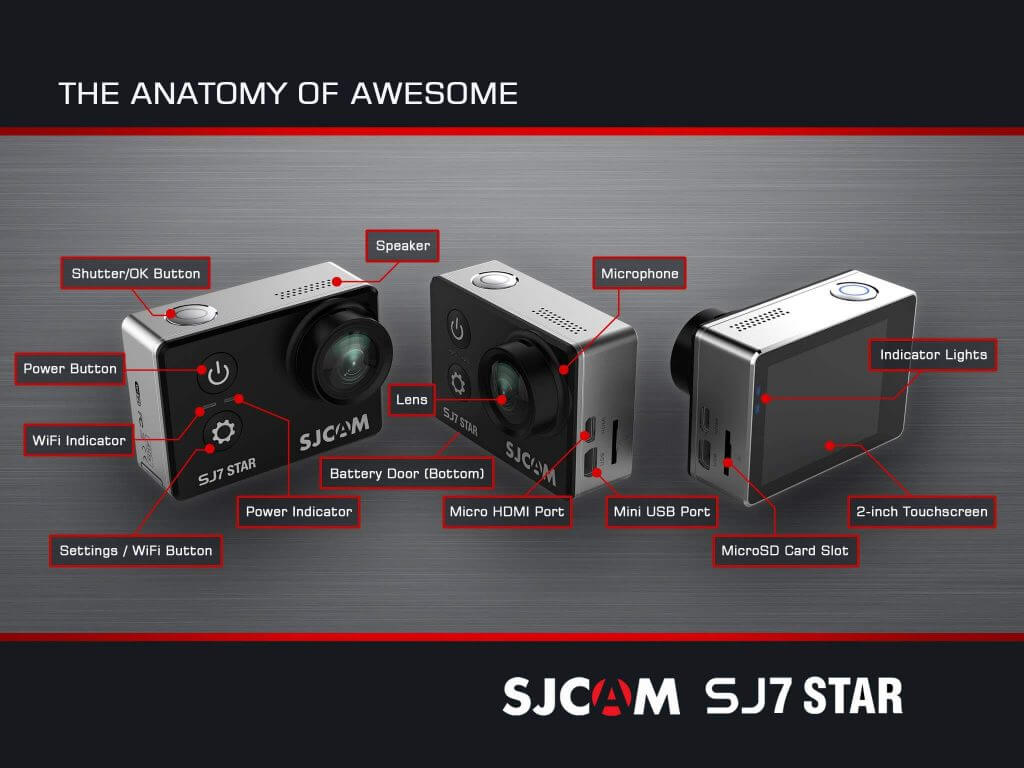 SJCAM SJ7 Star Action Camera Body, Buttons and Ports. The Anatomy of Awesome