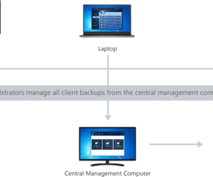 AOMEI Backupper Network 1.0 Review (Free Centralized Backup Management Software) 1