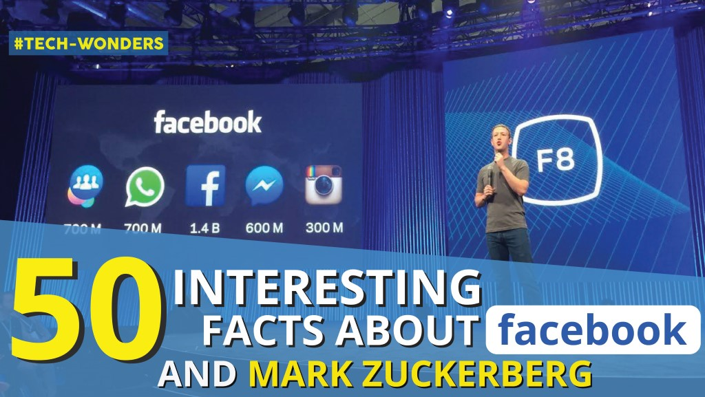 50 Interesting Facts About Facebook and Mark Zuckerberg