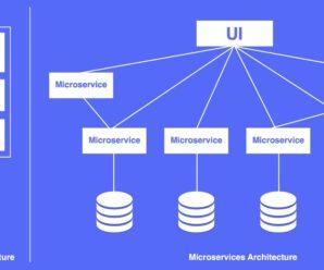 Software Architecture: Monolithic Architecture vs Microservices Architecture