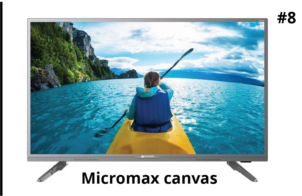 Micromax Canvas 81cm (32 inch) HD Ready LED Smart TV