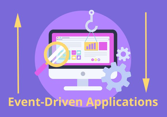 Event Driven Applications in Software Development