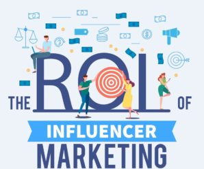 Ways to Elevate Influencer Marketing ROI 2