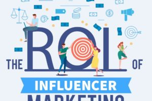 Ways to Elevate Influencer Marketing ROI 1