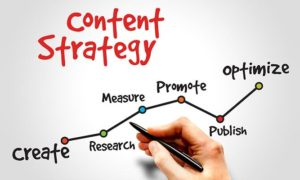 Content Strategy & Content Marketing