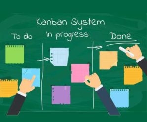 The Kanban board - To do, In Progress, Done