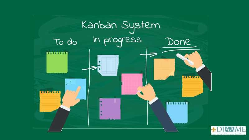 How to Take Your Use of the Kanban Methodology to the Next Level 1