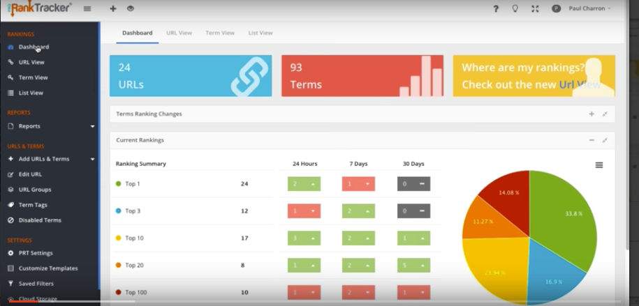 Pro Rank Tracker: The High Performance SEO Rank Tracker