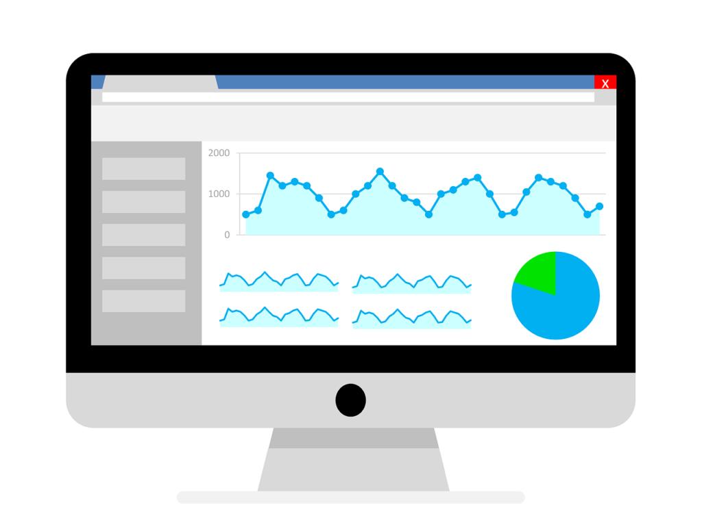 Analytics - Google Analytics - Statistics - Data Analysis - Log Management Software - Log Monitoring Software
