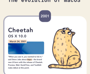 The Evolution of Mac OS, From 2001 to Mojave