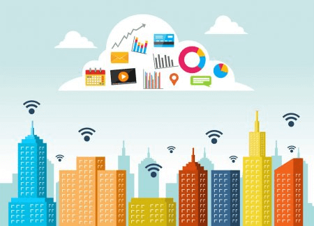 Cloud Based Apps, Cloud Computing Technology.