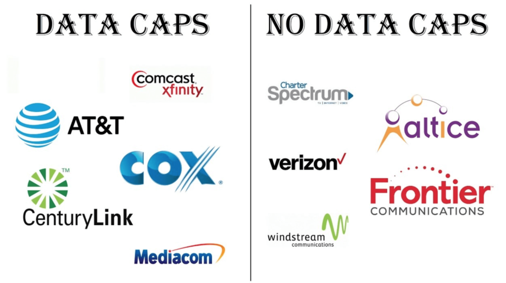 Internet Providers With Data Caps and Internet Service Providers With No Data Caps.