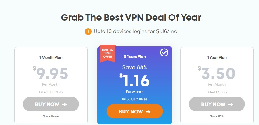 Ivacy VPN: Grab The Best VPN Deal Of Year 2020. Upto 10 devices logins for $1.16/month.
