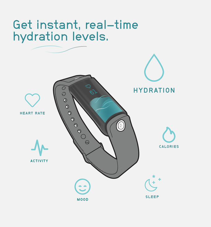Get instant, real-time hydration levels.