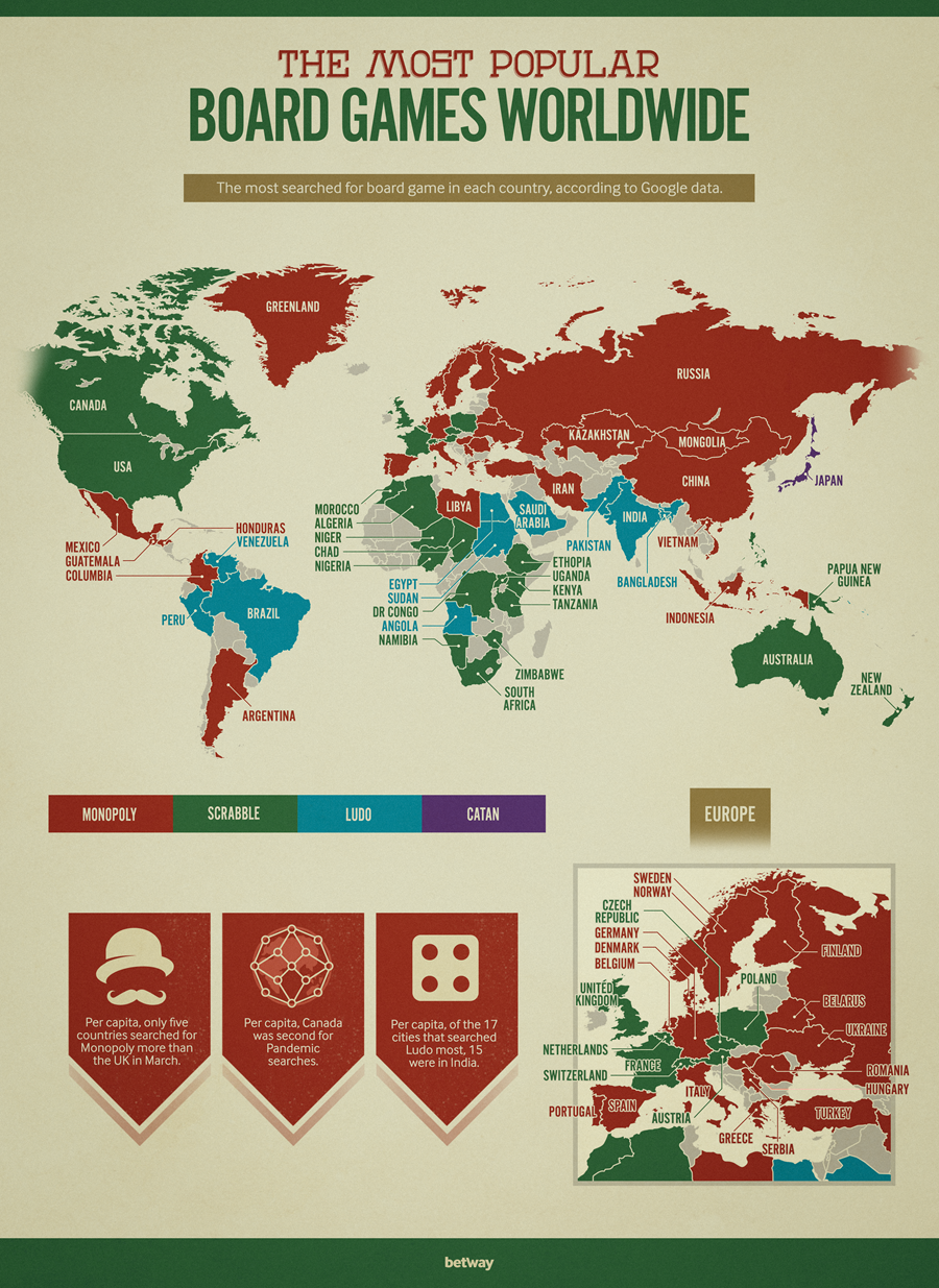 The Most Popular Board Games Worldwide. The most searched for board game in each country, according to Google data.