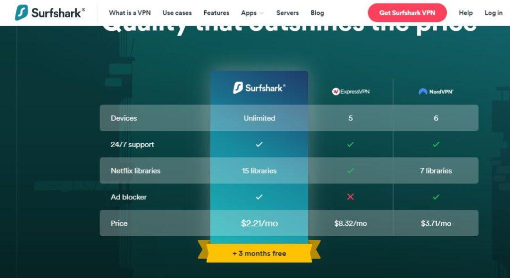 Surfshark VPN: Secure VPN for online privacy and security.