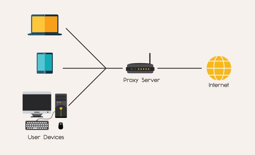 How Do Proxy Servers Help With Security? 1