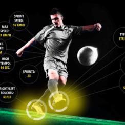 Xampion Sensors Football Tracking Technology