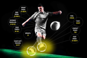 Xampion Sensors Football Tracking Technology