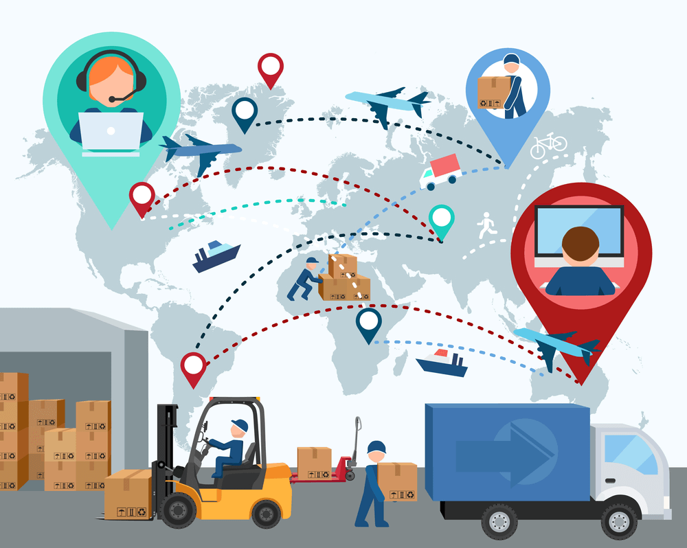 Logistics Management, Inventory Management, Warehouse Management, Transportation Management
