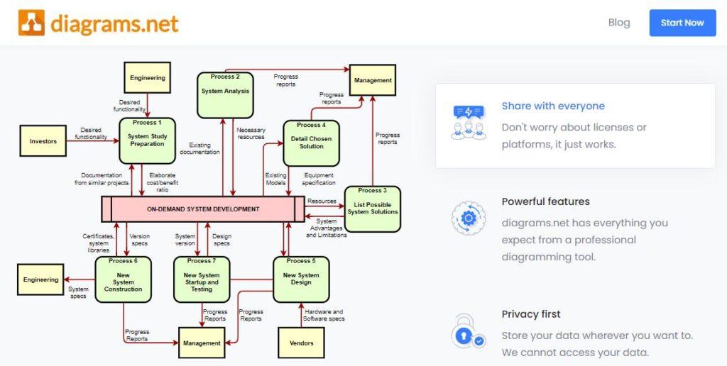 diagrams.net professional diagramming tool