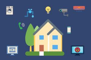 Home Automation, Smart Home Technology